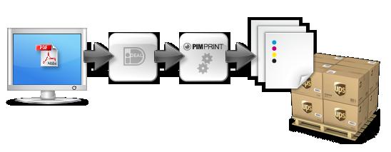 De goedkopere online drukkerij. De internetdrukkerij biedt een groter gemak op het gebied van drukwerk